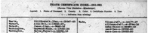 Mississippi Death Index